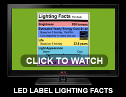 LED Light Bulb Label Break Down